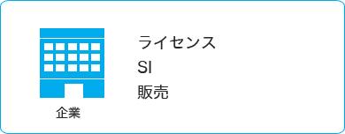 ライセンス・SL・販売